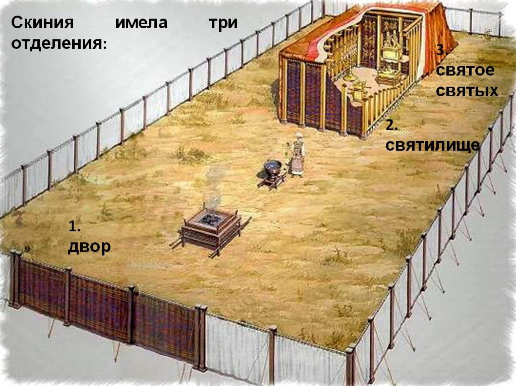 рисунок скинии по библейскому описанию